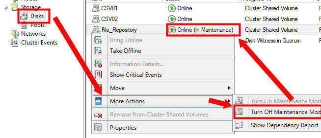 Failover Cluster Maintenance Mode Disks CSV